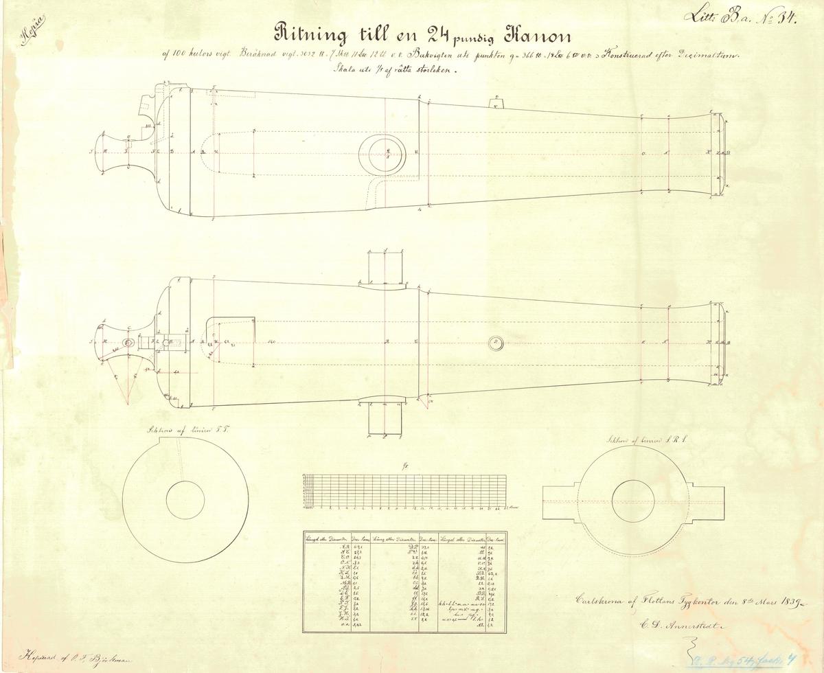 Ritning till en 24 pundig kanon av 100 kulors vikt