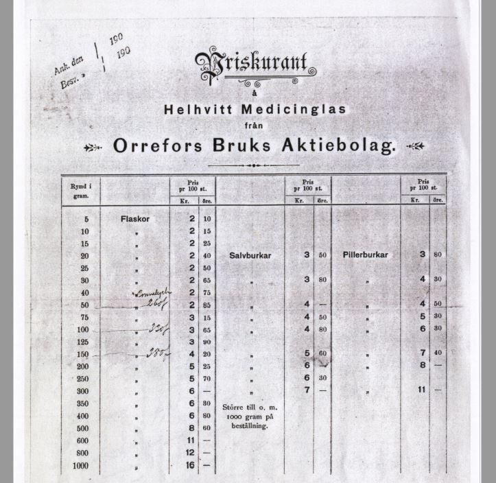 """Priskurant """"Helhvitt Medicinglas"""" Orrefors glasbruk 1899 Nedladdningsbar under """"Länkade filer""""."""