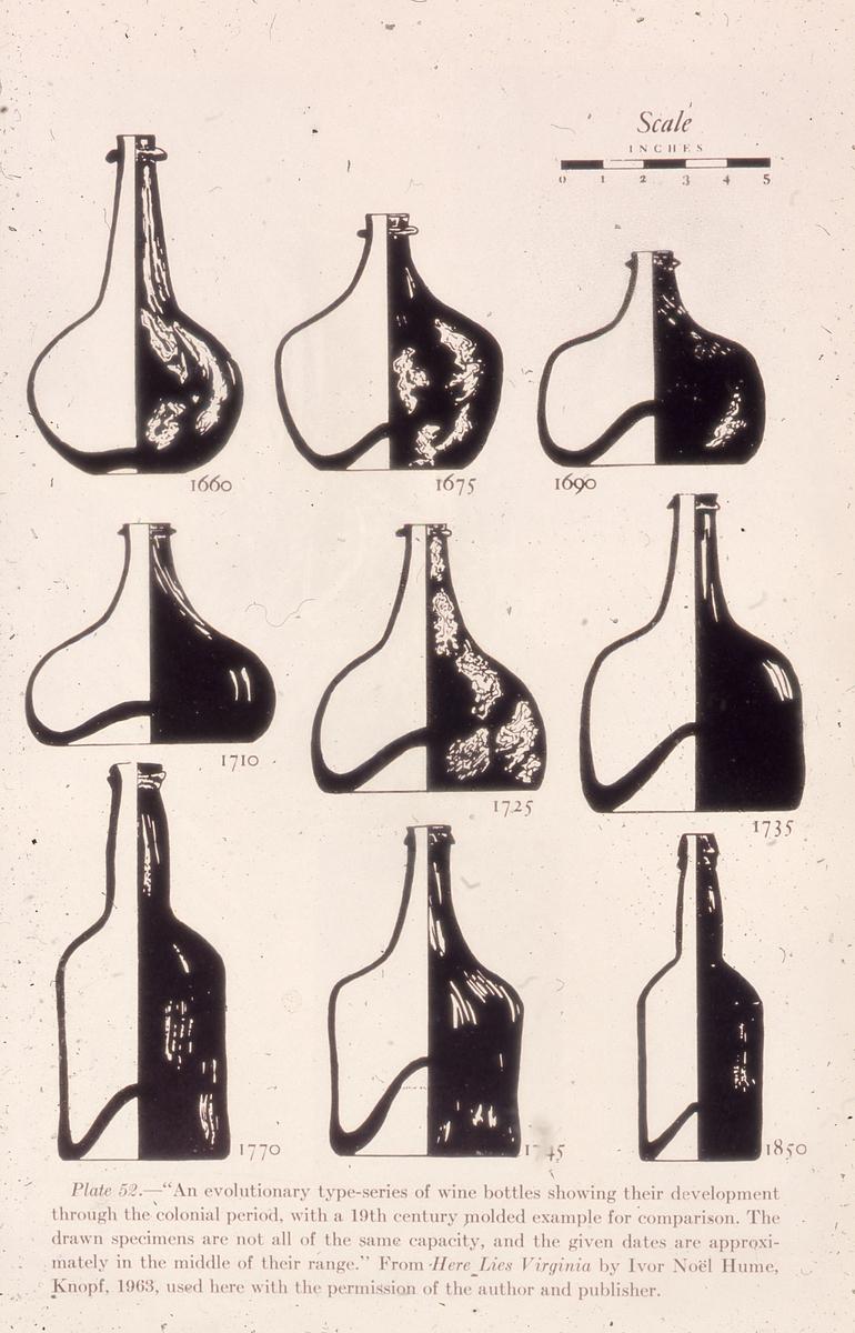 Plansje Oversikt over utviklingen av vinflasketyper (Tegning/trepunktskonstruksjon) 16601850