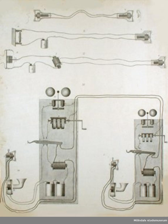 Fysik:Taflor för undervisning i fysik;telefon.Planschen är skadad.