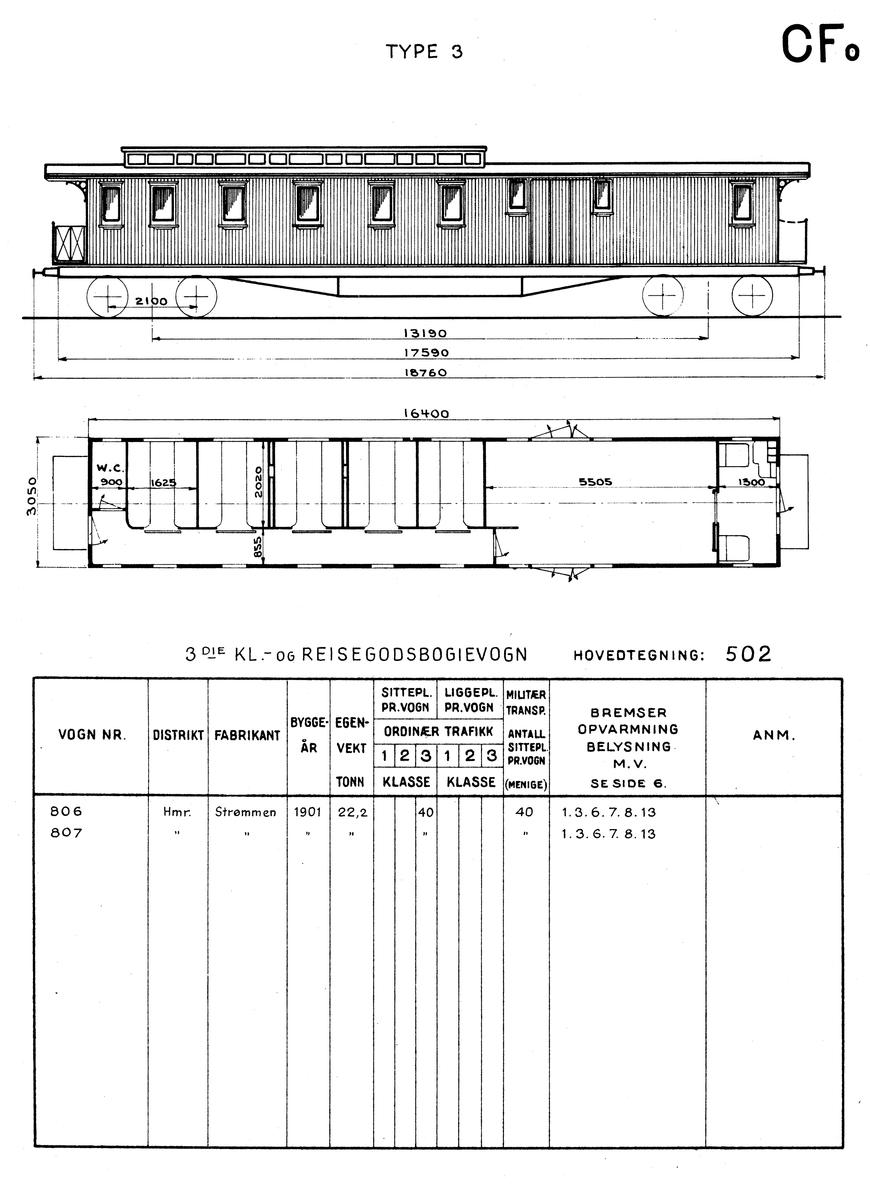 Pukktog nær Vinstra i Gudbransdalen trukket av damplok 31b nr. 452. Personvognen er CFo type 3, senere BFo2c nr. 806 eller 807, se tegning.