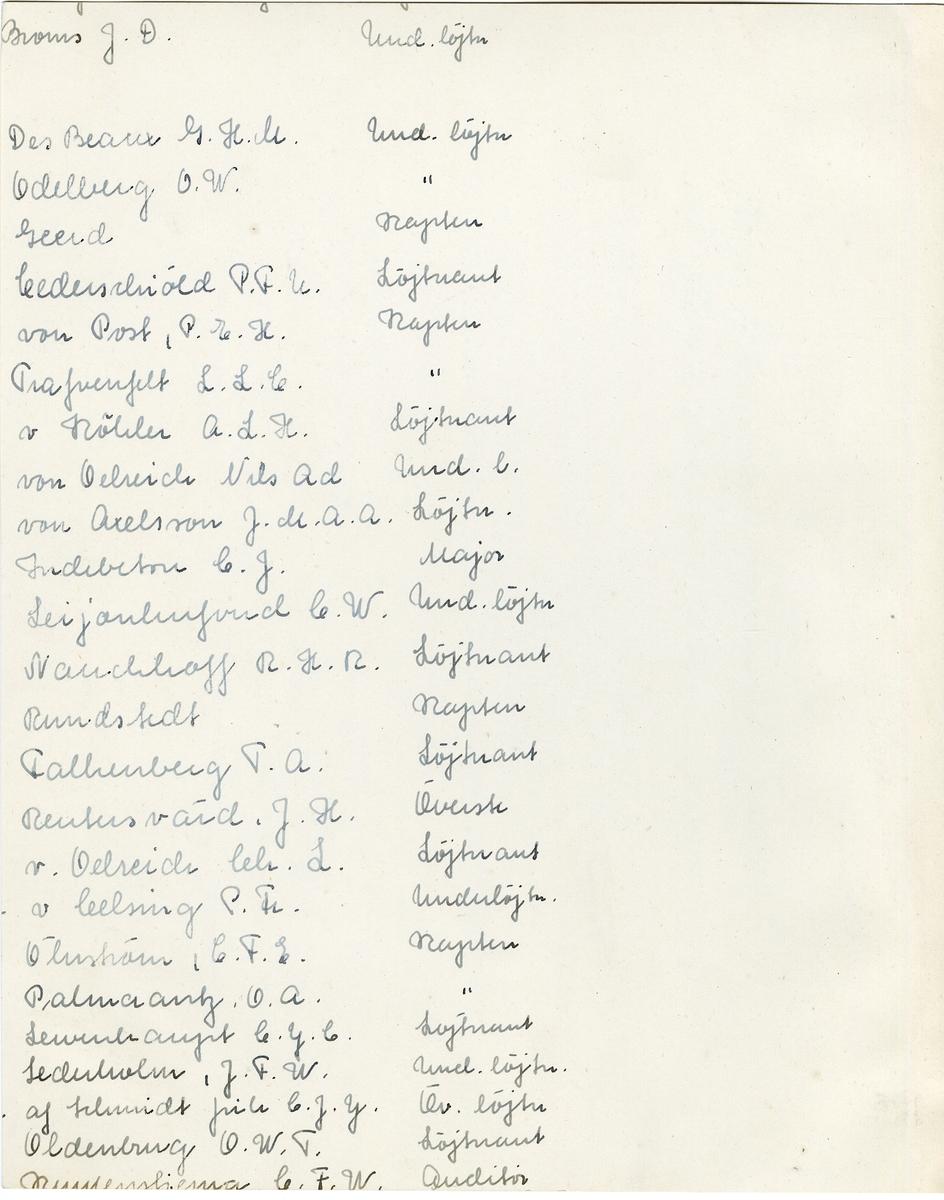 Officerare vid Södermanlands regemente I 10, 1864. För namn, se bild nr. 3 och 4.