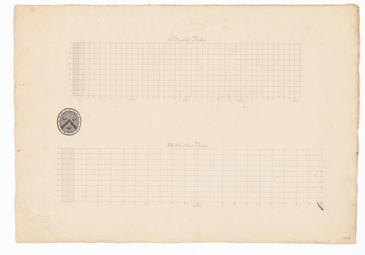 8 st planscher till kaliberskalor från 2 pundig upp till 90 pundig skala.